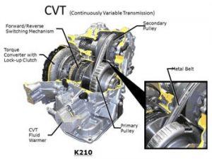 cvt-300x225